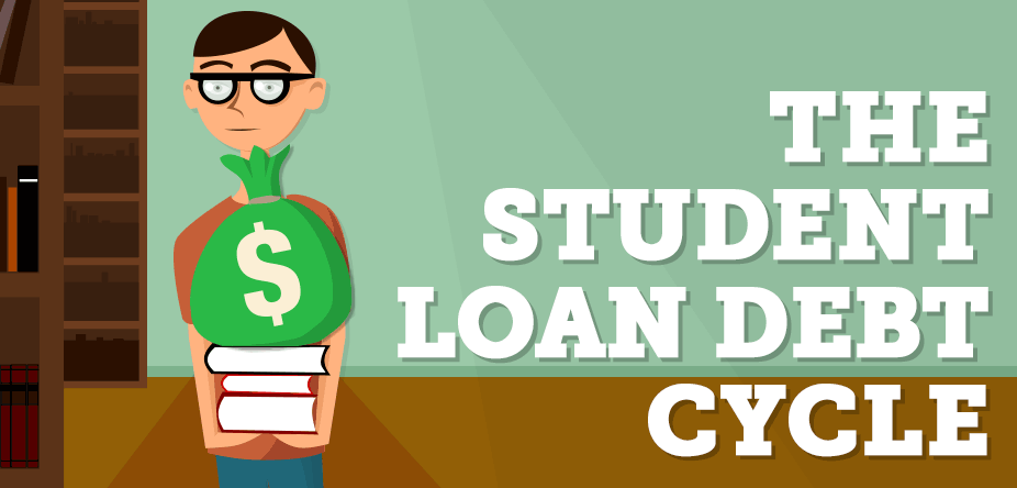 Launch full infographic: Infographic: The Student Loan Debt Cycle