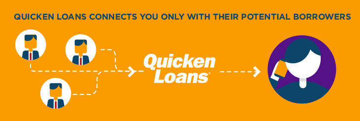 quicken loans connects you only with their potential borrowers