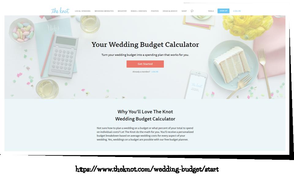 wedding budget percentage