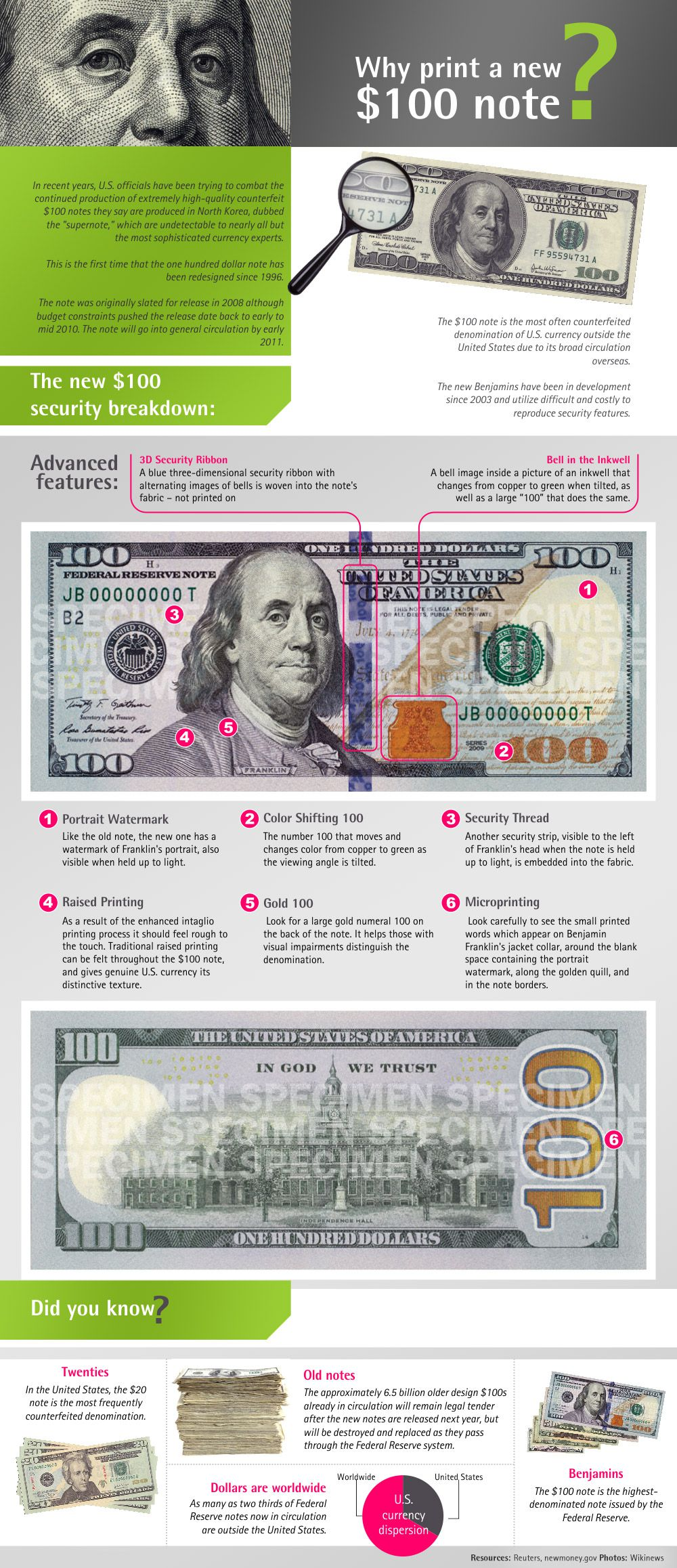 detailed look at the new hundred dollar bill