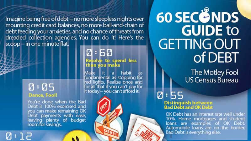60-second guide to getting out of debt