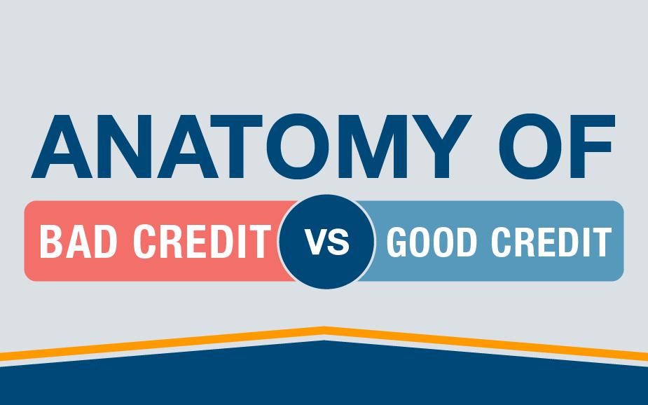 Anatomy Of Good Vs Bad Credit Creditloan Com 174