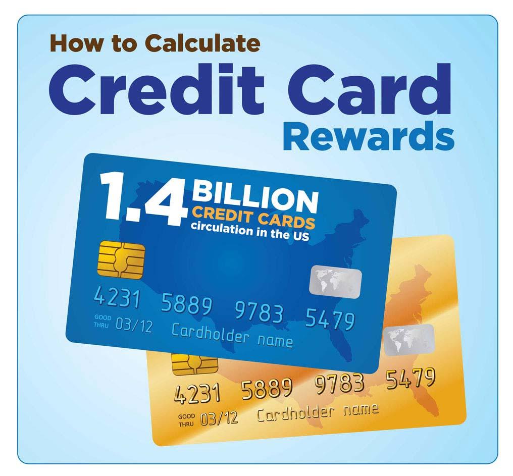 Best business credit cards for fair best business cards for The best business credit cards