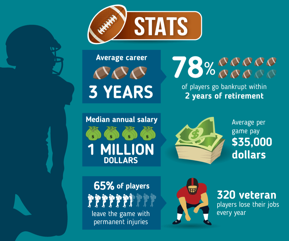 nfl player stats nfl football trends