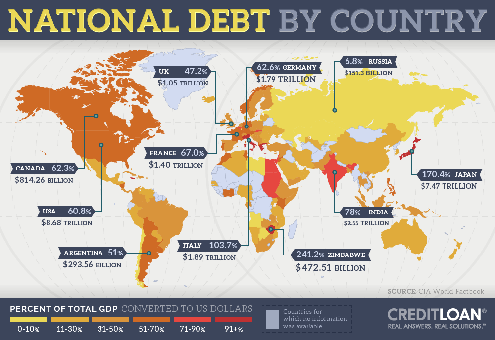The US National Debt Exposed  CreditLoancom