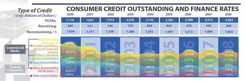 credit-types