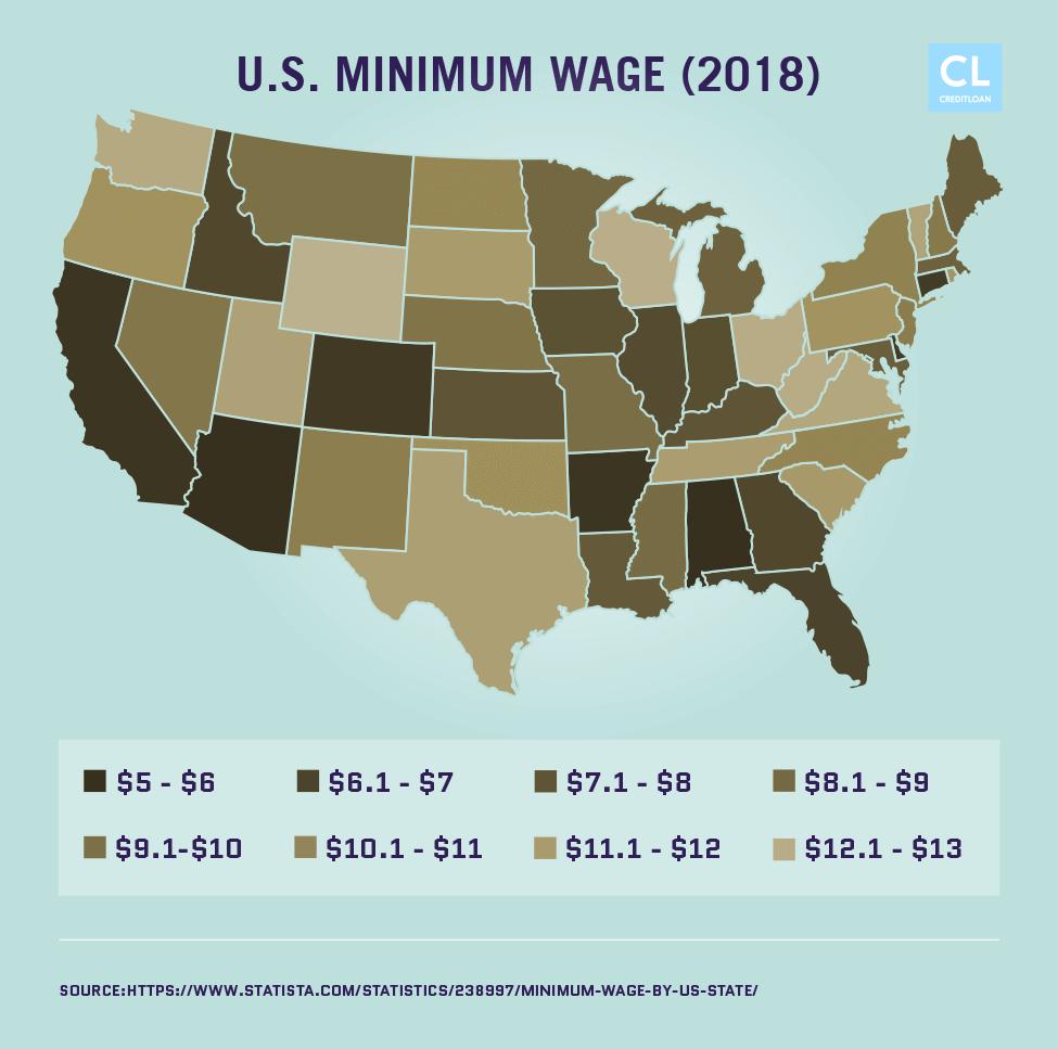 2018 U.S. Minimum Wage By State