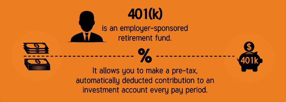 401k is an employer sponsored program