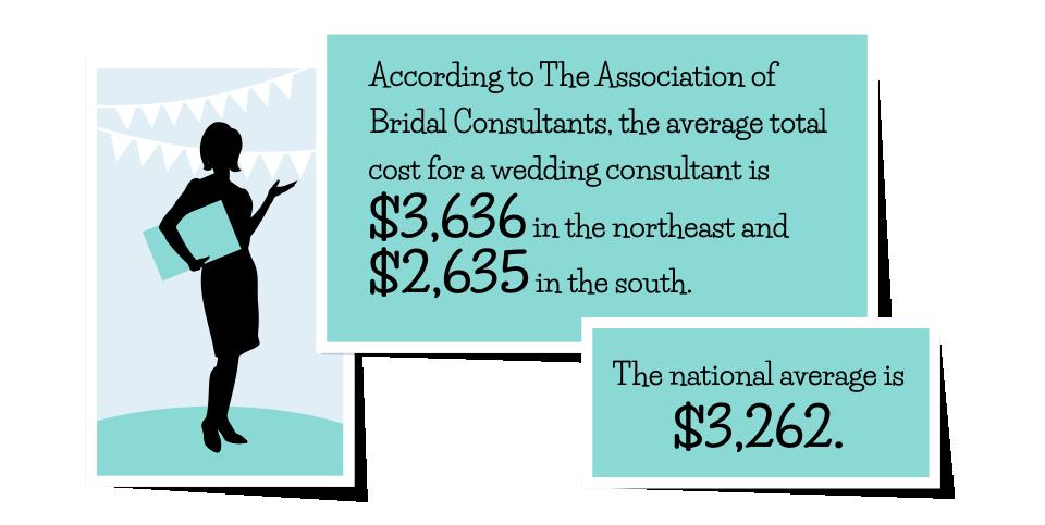 wedding planner savings