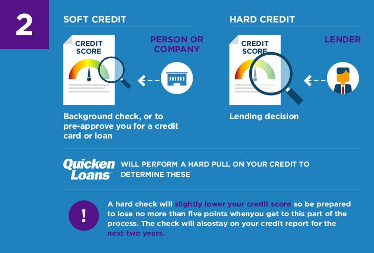 2 soft credit hard credit