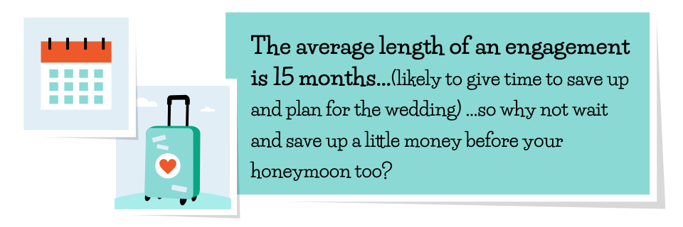 9 Ways Smart Couples Pay For Weddings - CreditLoan.com®