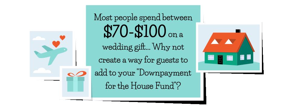 Standard Wedding Gift Dollar Amount - Tbrb.info - Tbrb.info