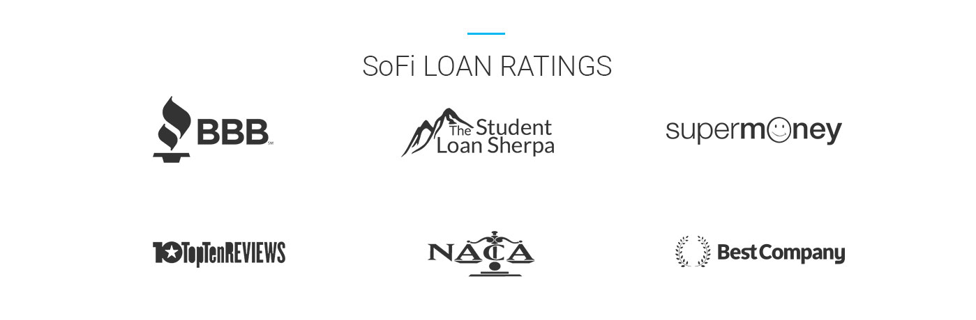 SoFi Loan Ratings