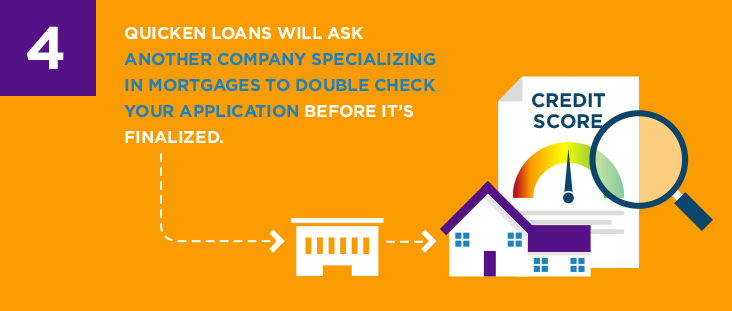 4 quicken loans will ask before it's finalized