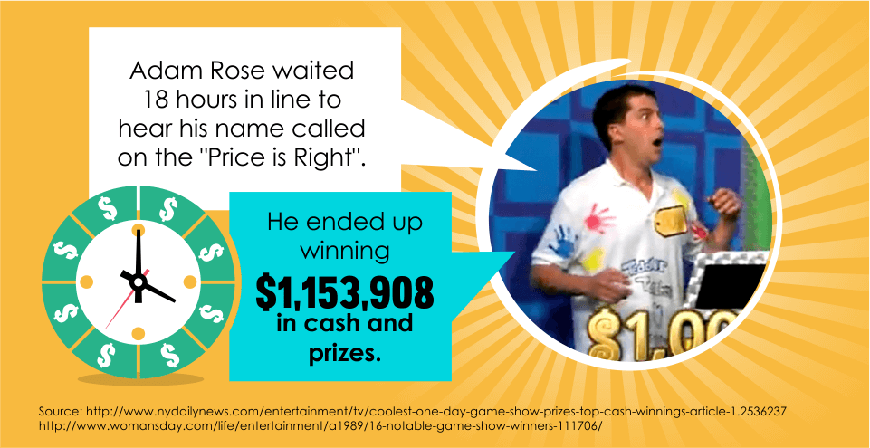 Adam Rose won $1,153,908 in cash and prizes.