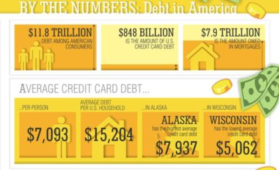 average-debt-in-america