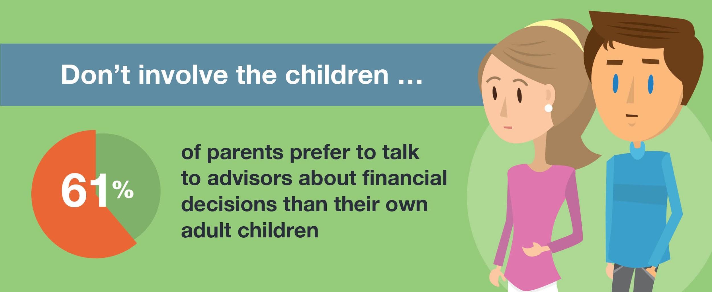 Adult children dont get asked about finances