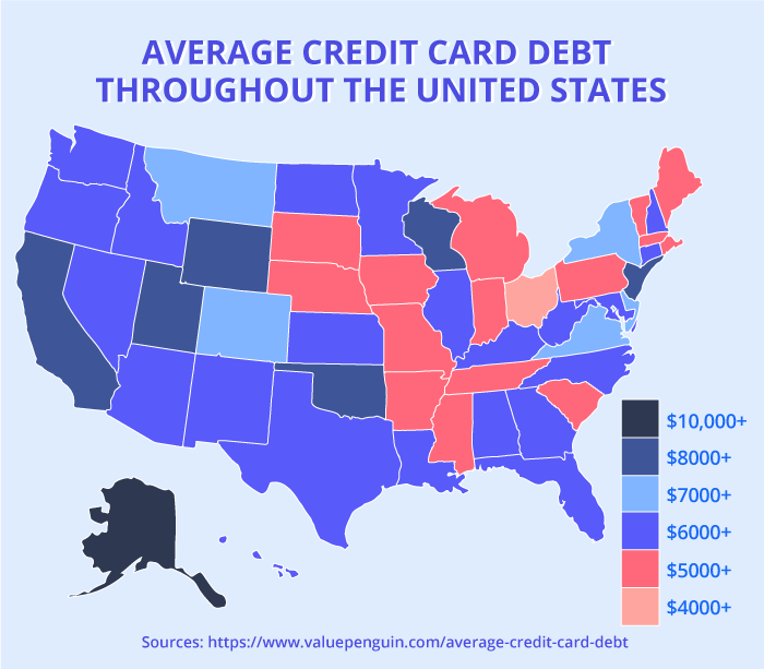 Average credit card debt throughout the United States