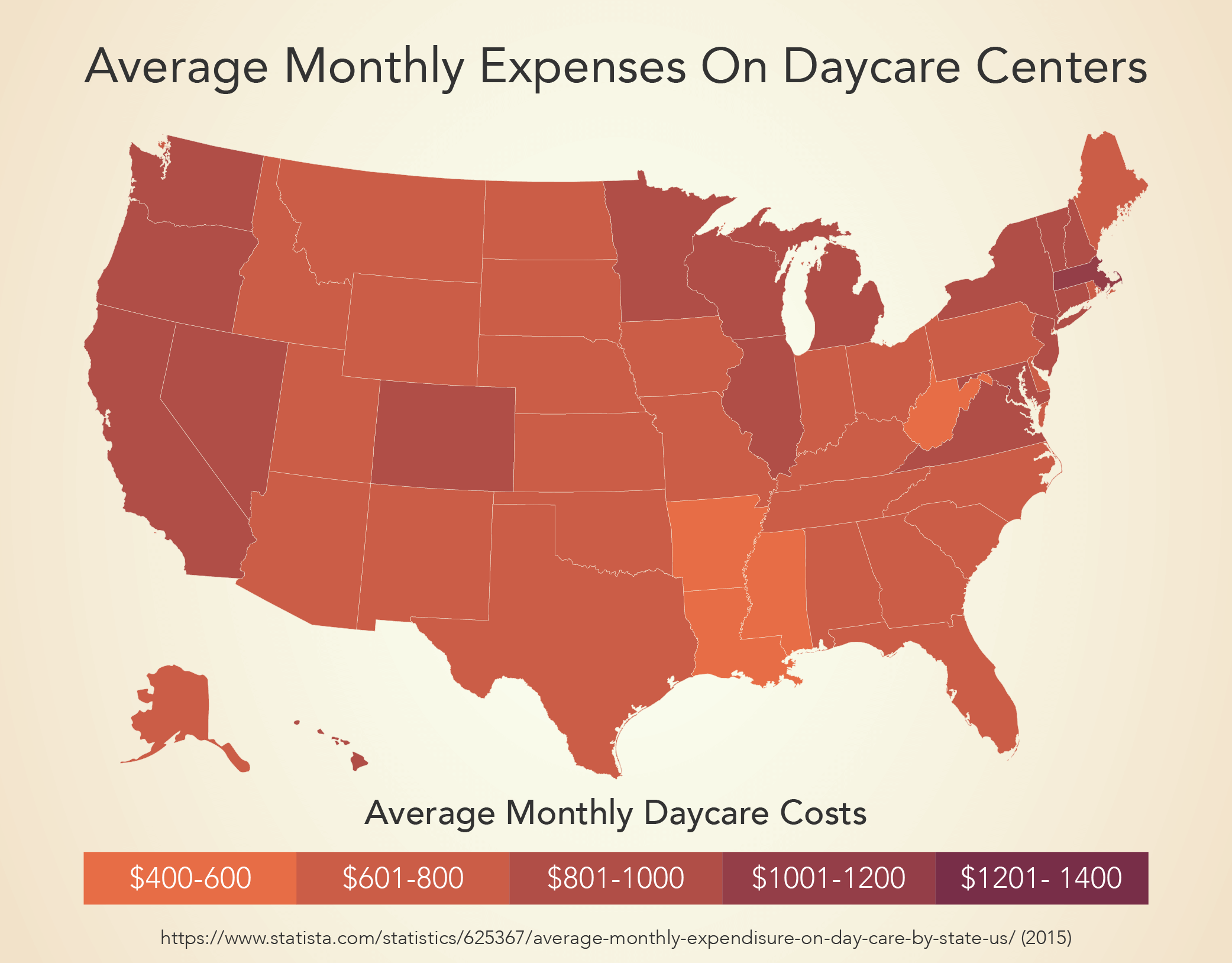 Average Monthly Expenses On Daycare Centers