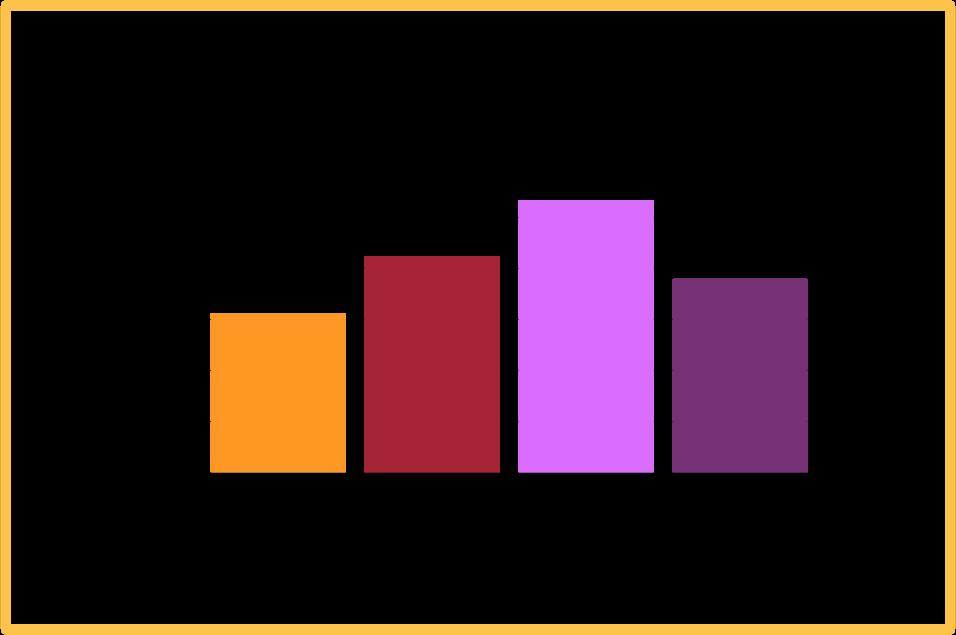 Average number of credit cards held