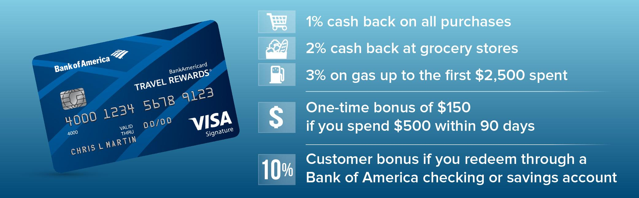Benefits Of Bank Of America Travel Card