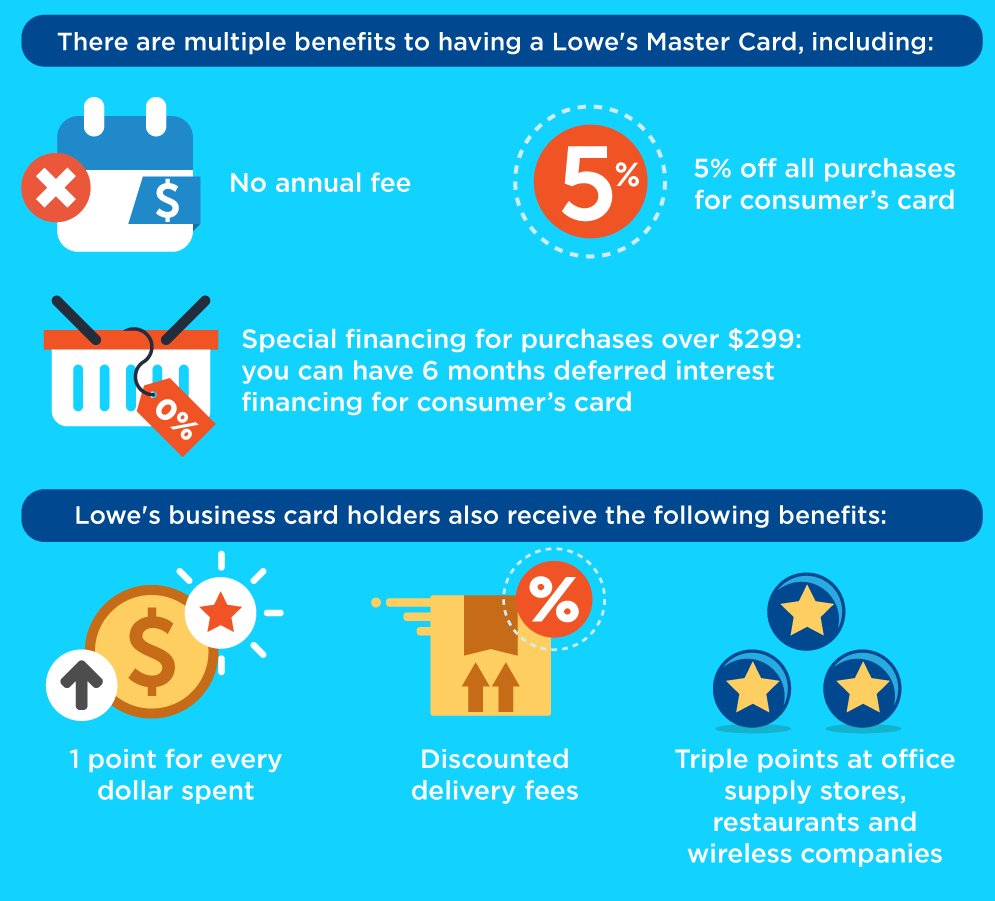 Lowe's Credit Card Review