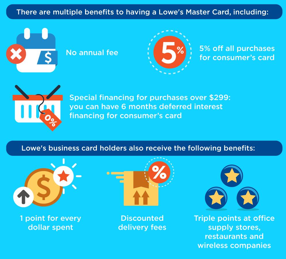 lowe u0027s credit card review creditloan com