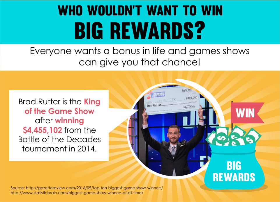 Brad Rutter is the King of the Game Show after winning $4,455,102.