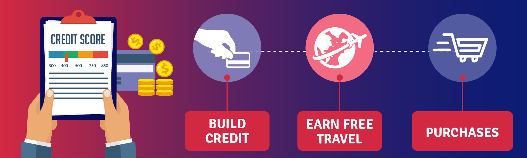 Build credit, score perks, and more with U.S. Bank credit cards