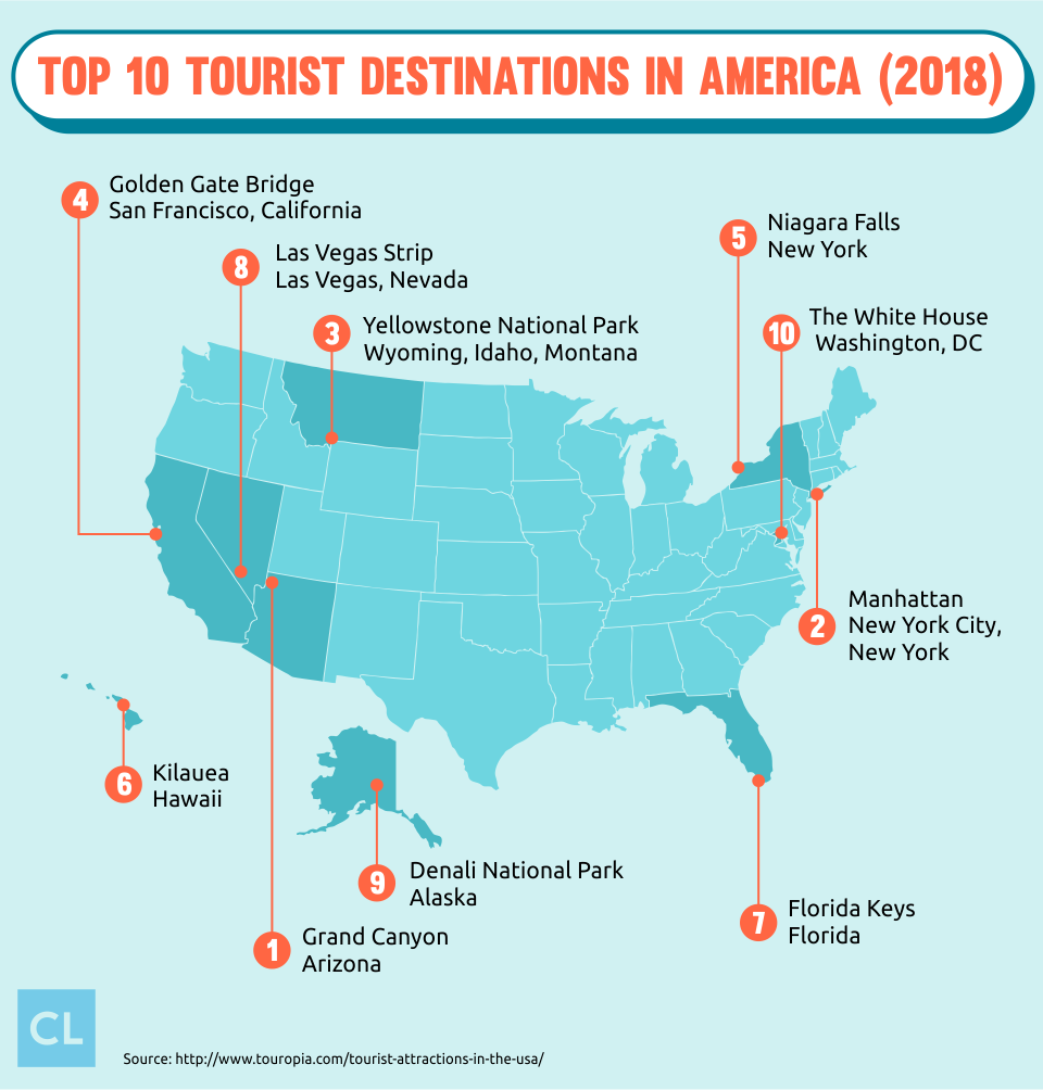 Top 10 Tourist Destinations in America