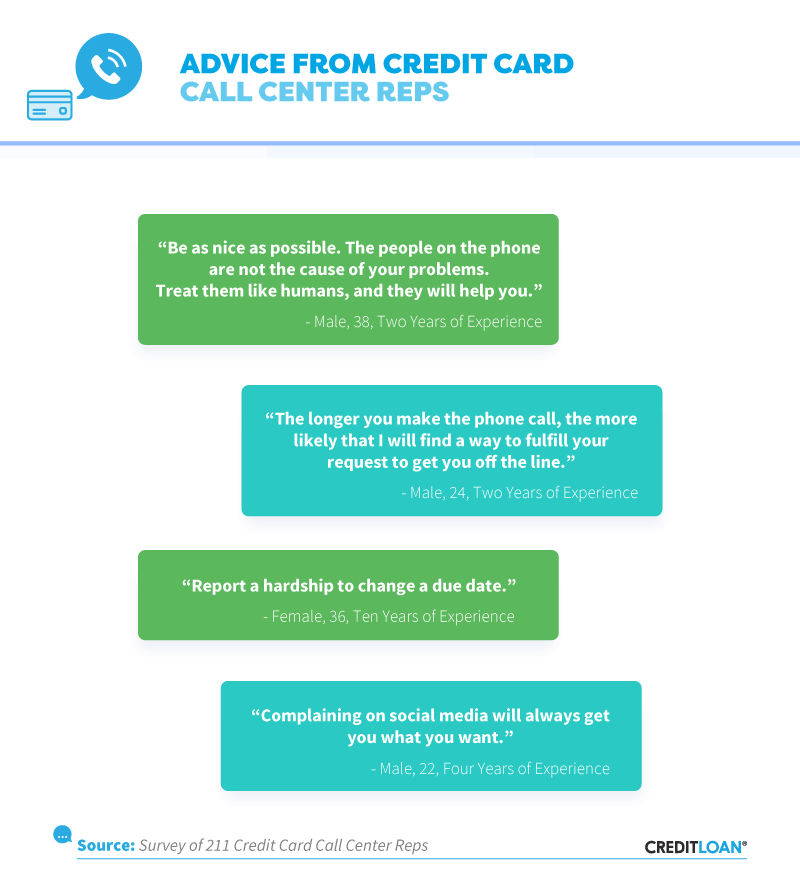 Advice From Credit Card Call Center Reps