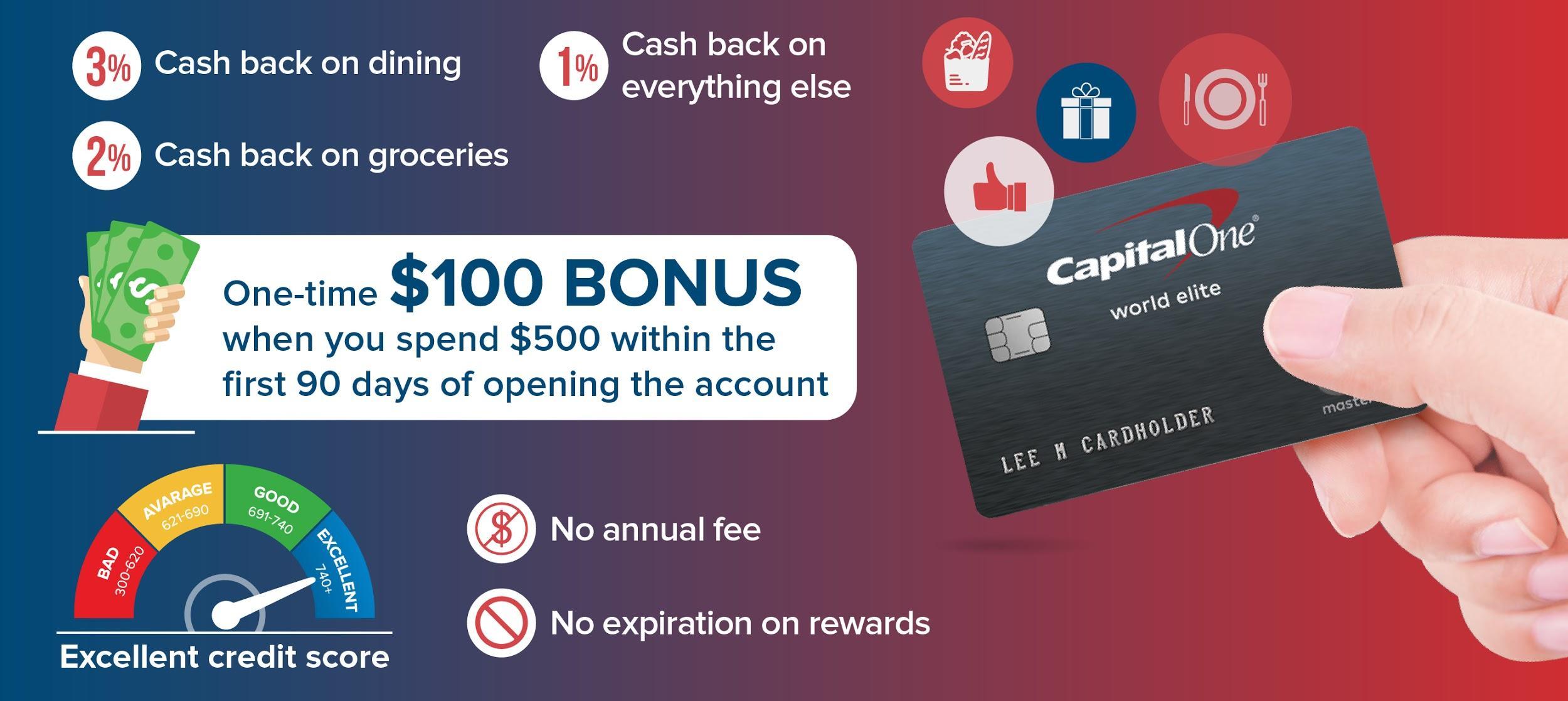 Capital One Cash Rewards Credit Cards - CreditLoan.com®
