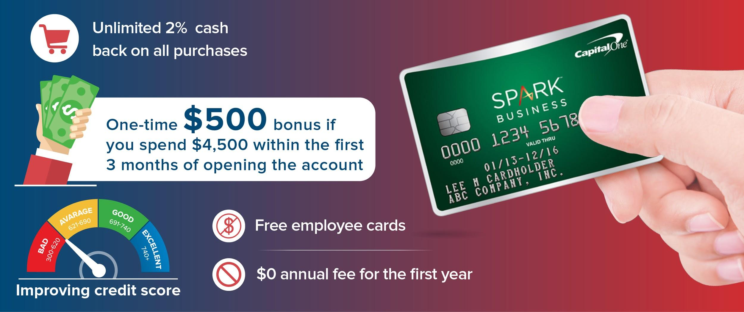 Capital one cash rewards credit cards creditloan capital one spark business cash back stats reheart Choice Image