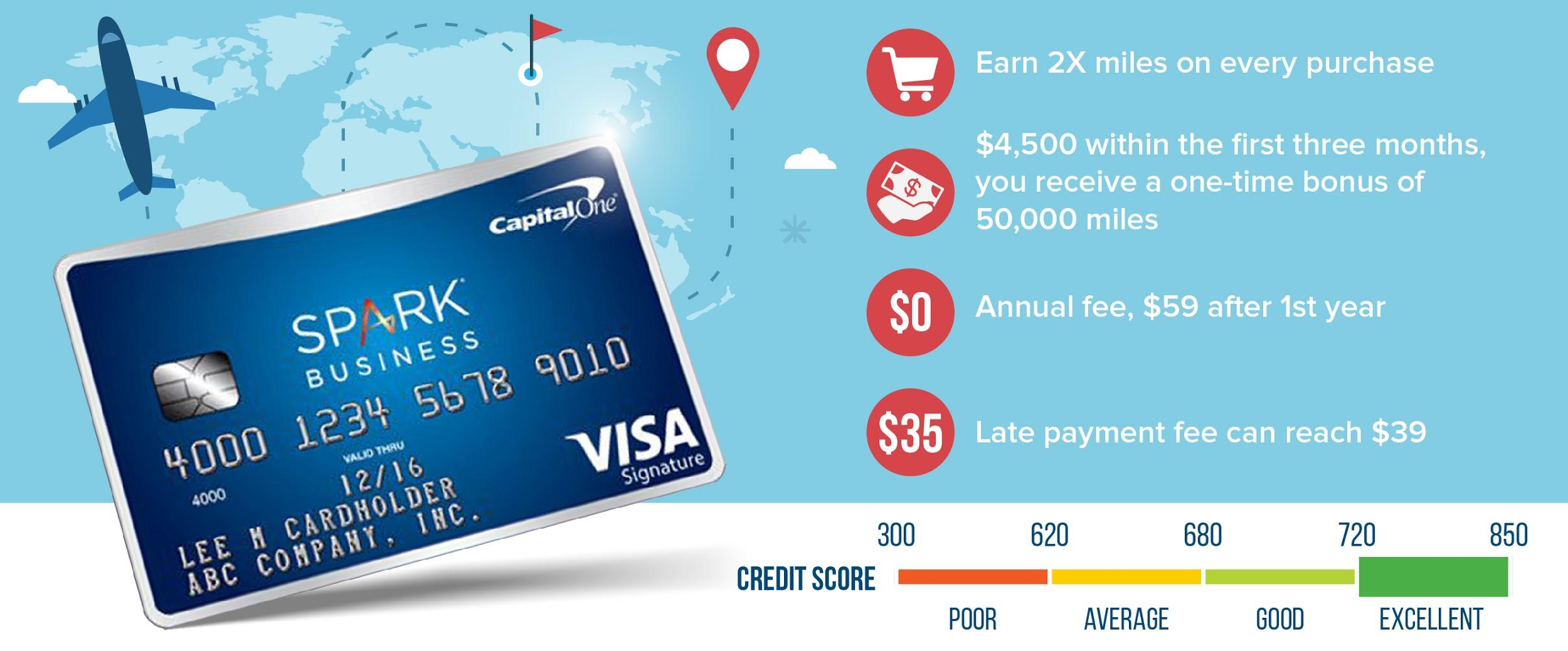 Capital One\'s Best One-Time Bonus Credit Cards - CreditLoan.com®