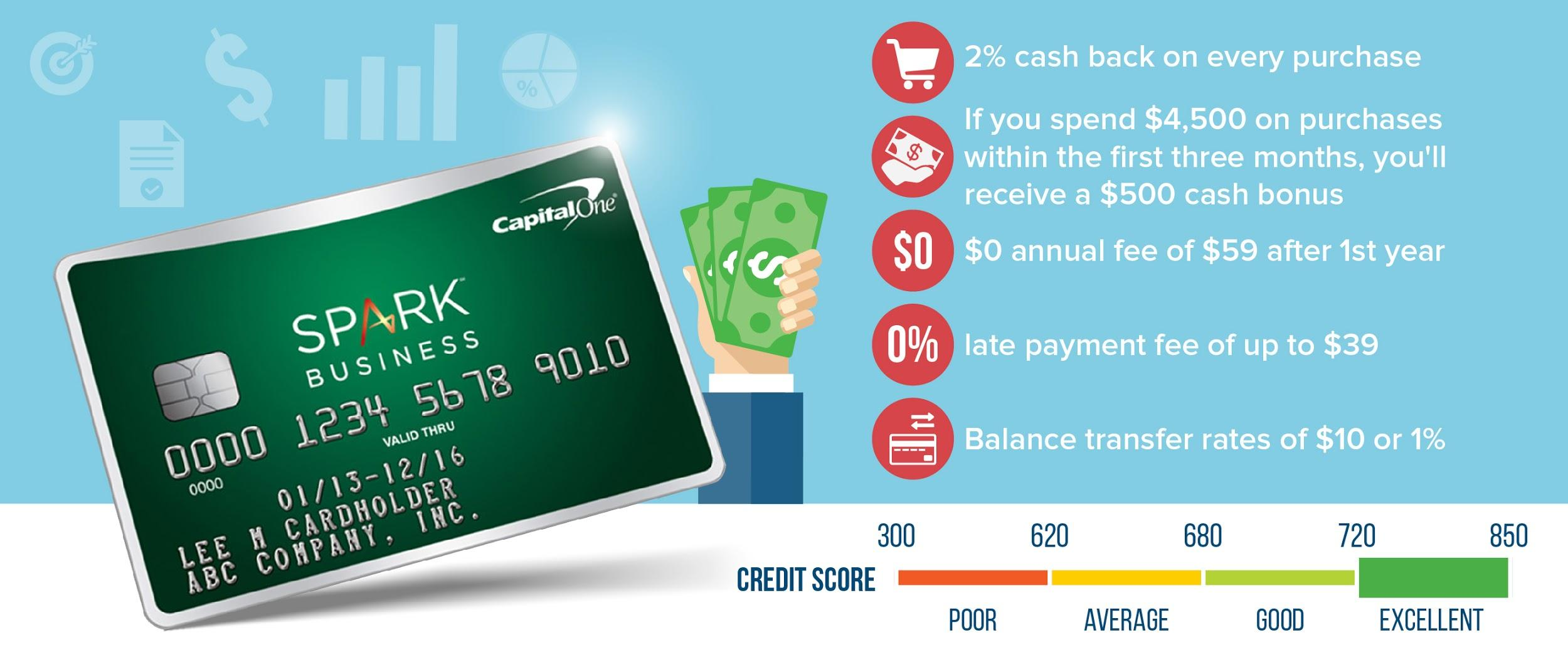 Capital One\'s Best One-Time Bonus Credit Cards - CreditLoan.com®