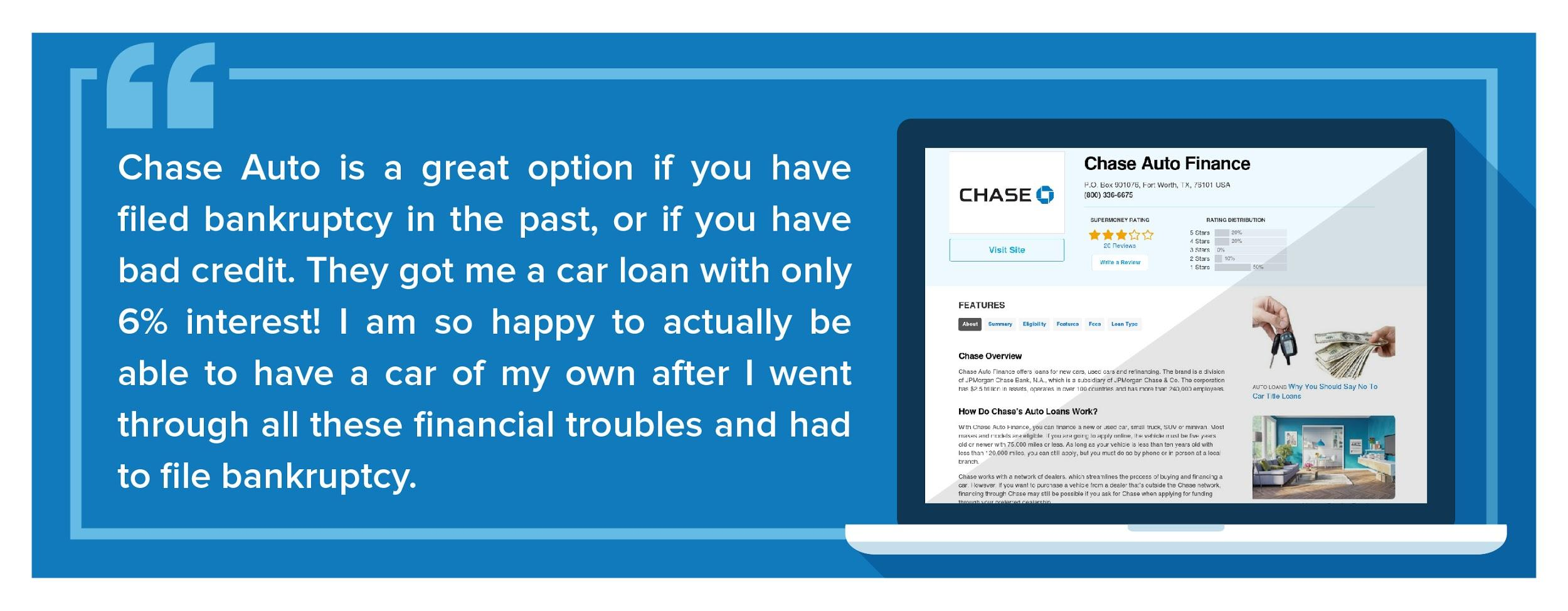 Chase bank review creditloan chase auto loans review 2 1betcityfo Choice Image