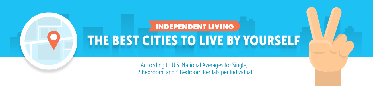 Best Cities to Live By Yourself