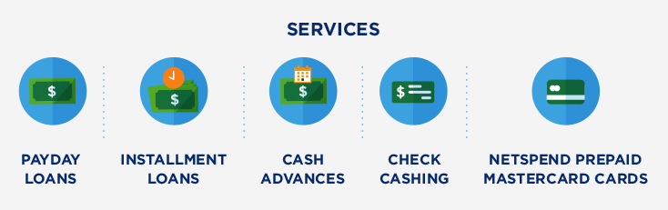 list and icons of Check n Go services
