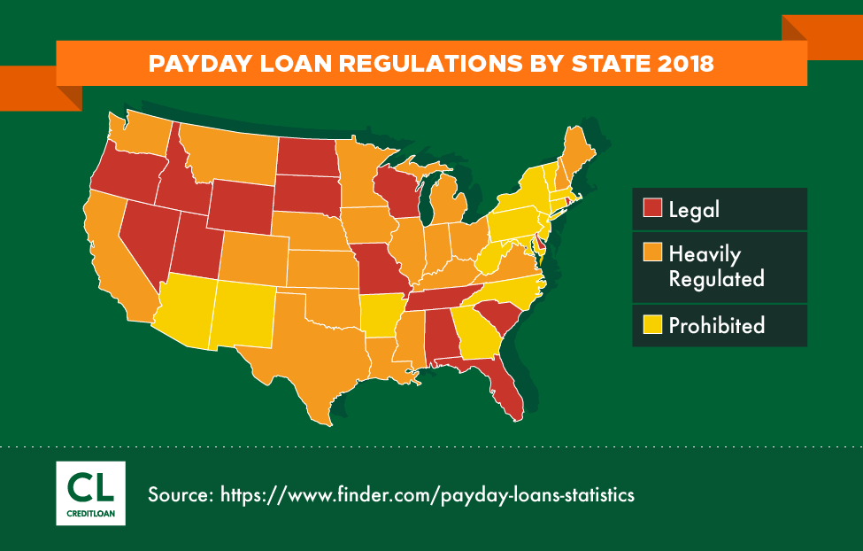 Payday Loan Regulations By State