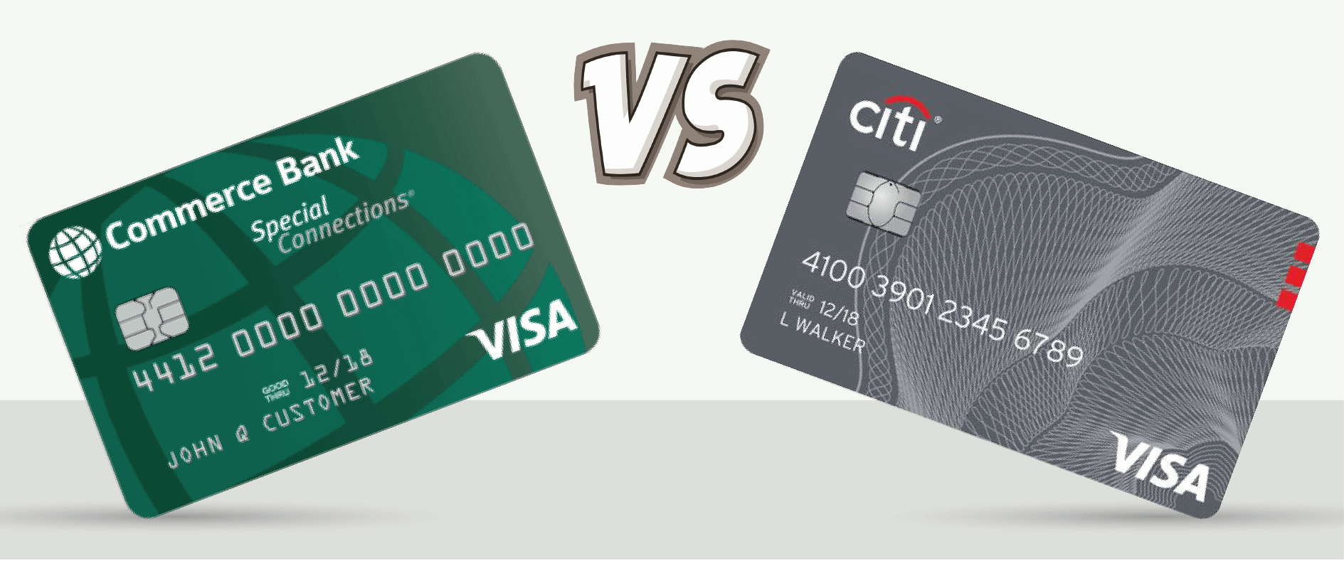Commerce Bank 1.5% Cash Back Rewards Card vs. Costco ...