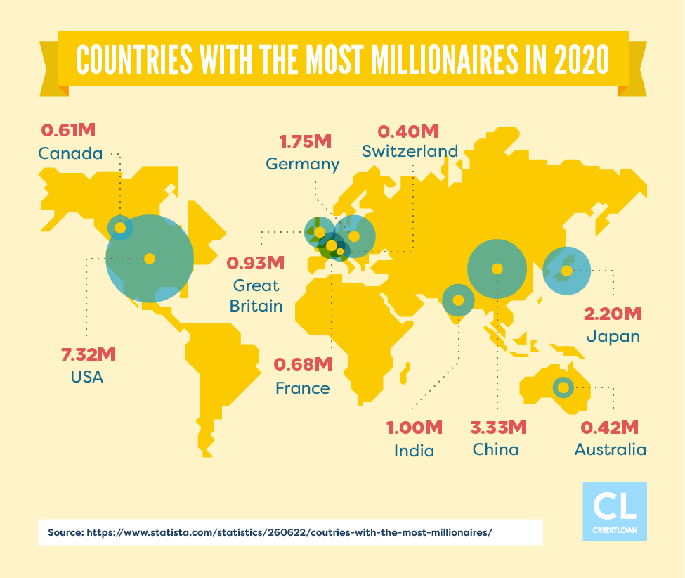 Countries With The Most Millionaires in 2020