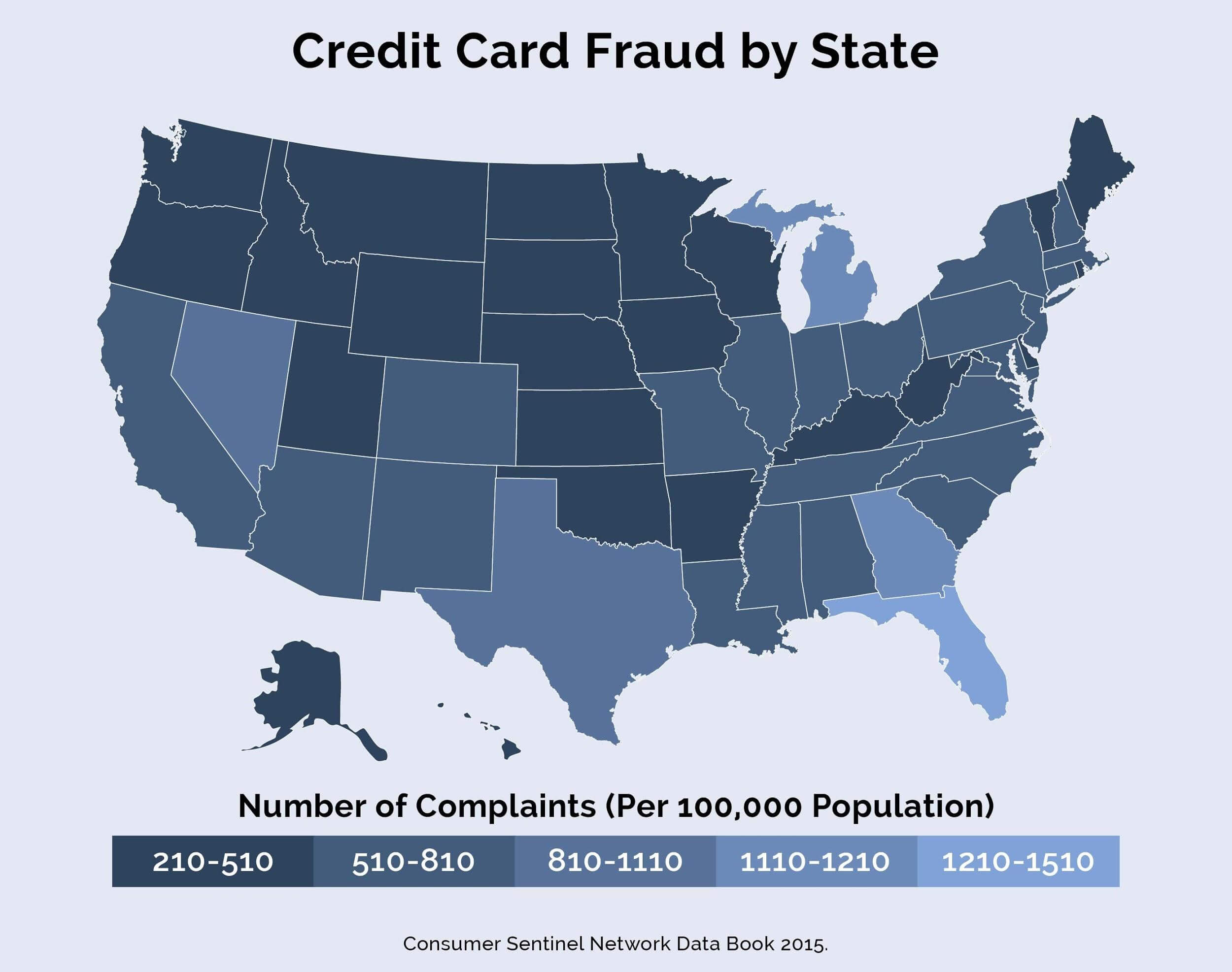 credit card fraud by state