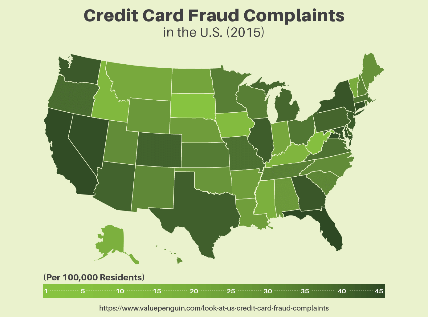 Credit Card Fraud Complaints