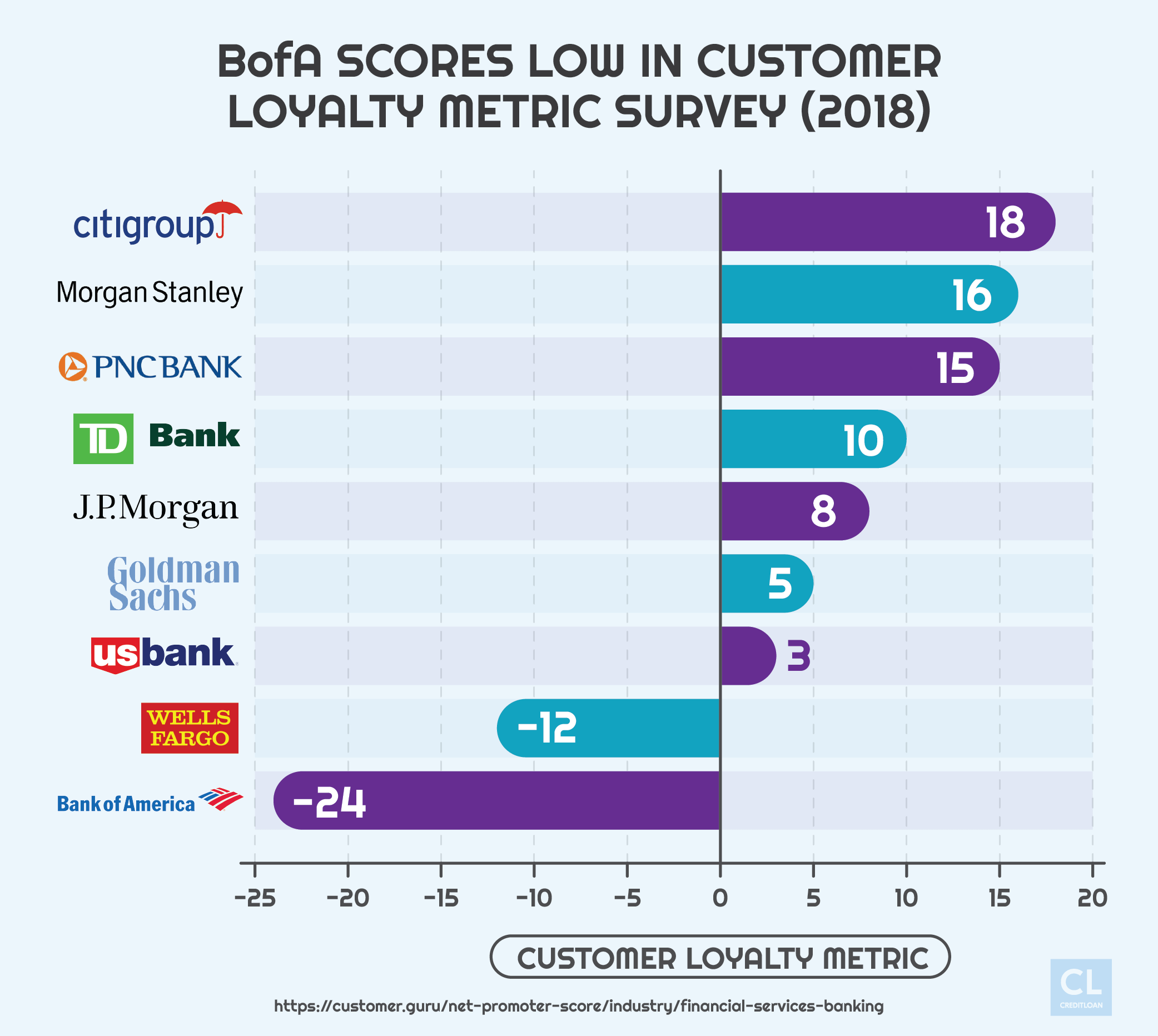 Customer Loyalty Metric Survey 2018