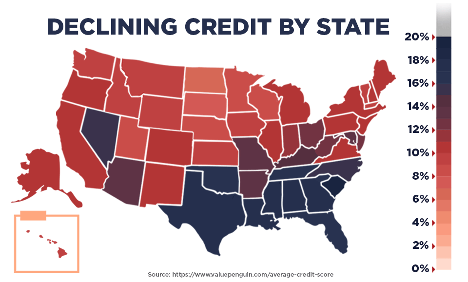 Declining credit by state