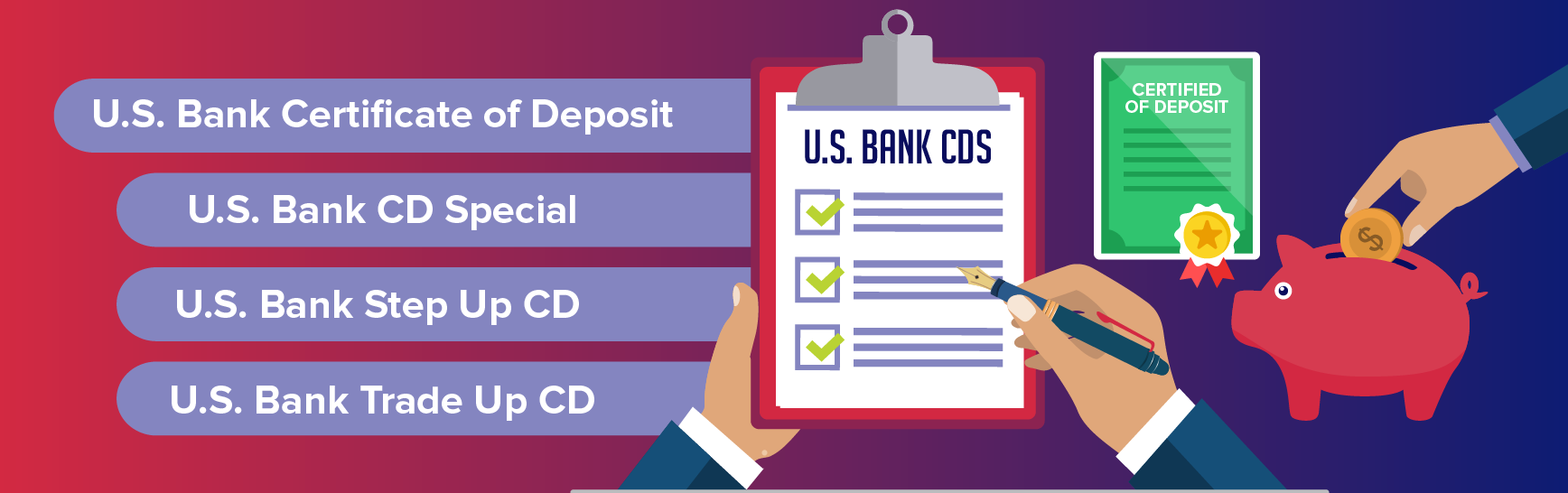 Different types of U.S. Bank CDs