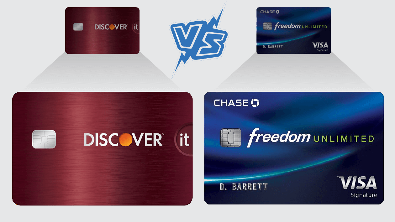 Capital One Auto Loan Payment >> Discover it Cash Back Credit Card vs. Chase Freedom Unlimited - CreditLoan.com®