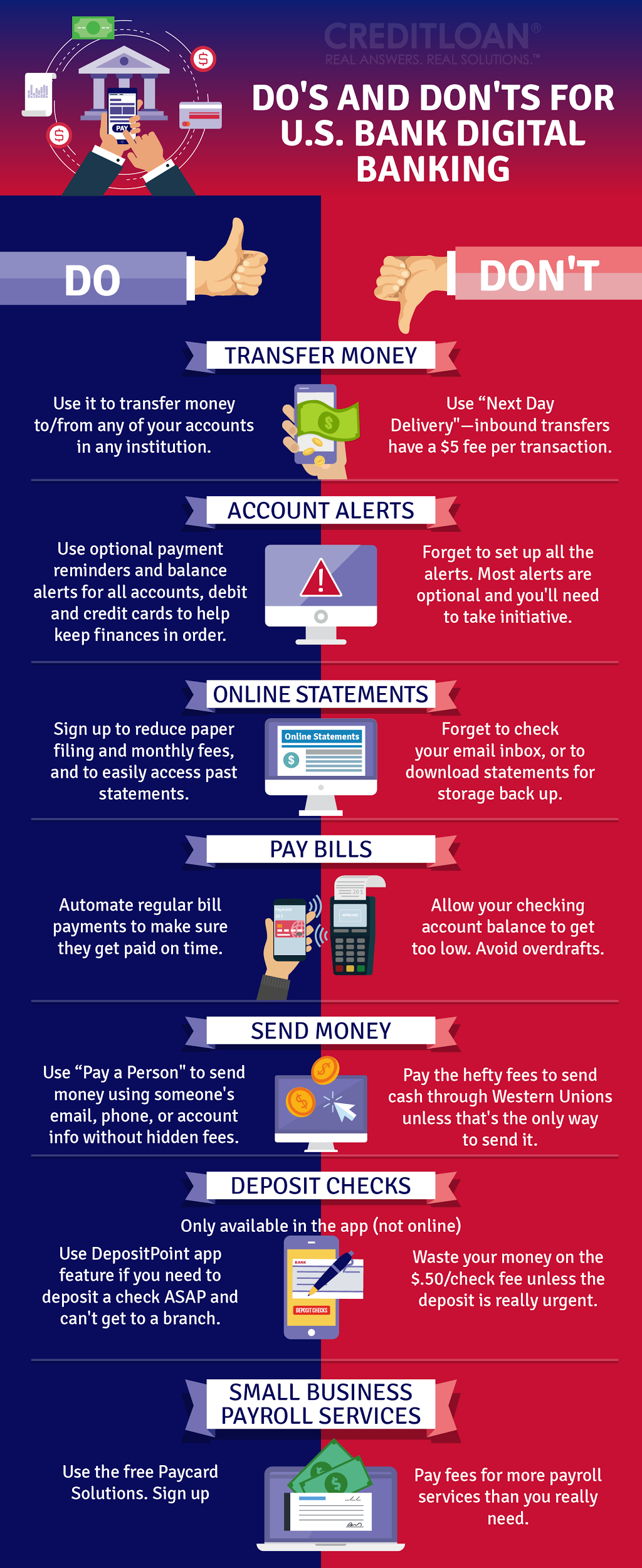 Do's and don'ts for U.S. Bank digital banking