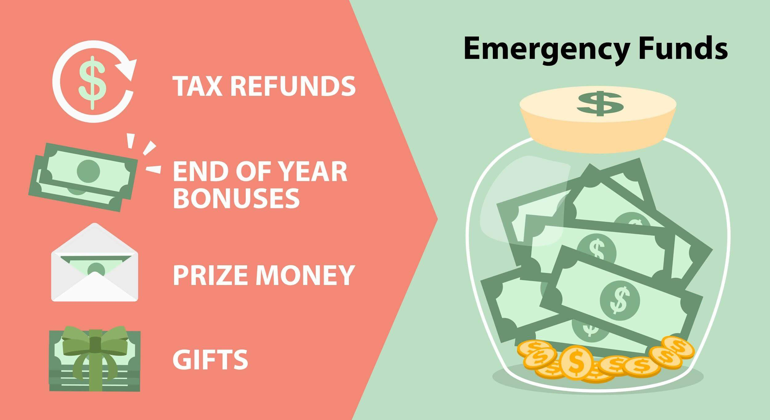 emergency fund sources