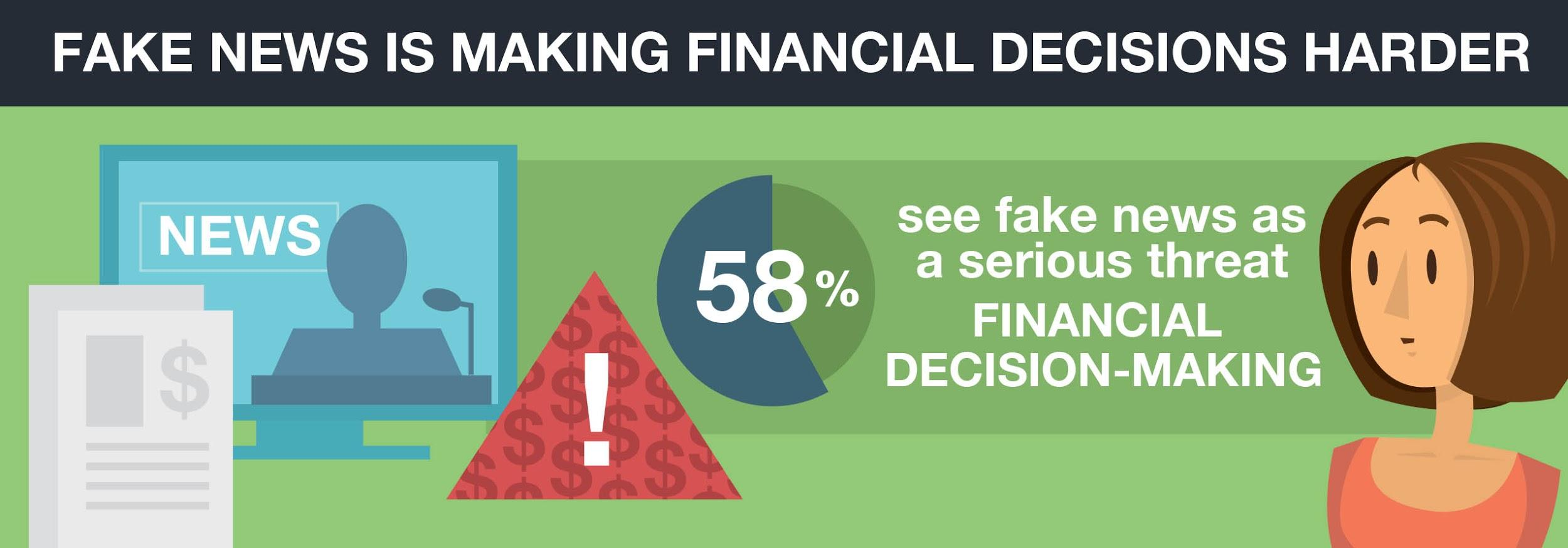 Fake news influencing financial decisions